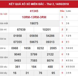 dự đoán kqxsmb