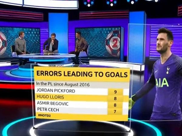 """Liverpool có thêm 3 điểm vì được """"biếu"""""""