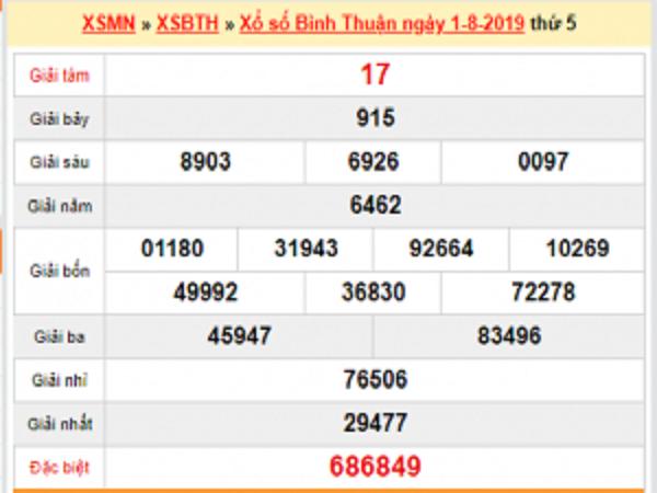Soi cầu bạch thủ dự đoán KQXSBT ngày 08/08 tuyệt đối chính xác