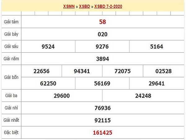 xo-so-Binh-Duong-ngay-7-2-2020_optimized