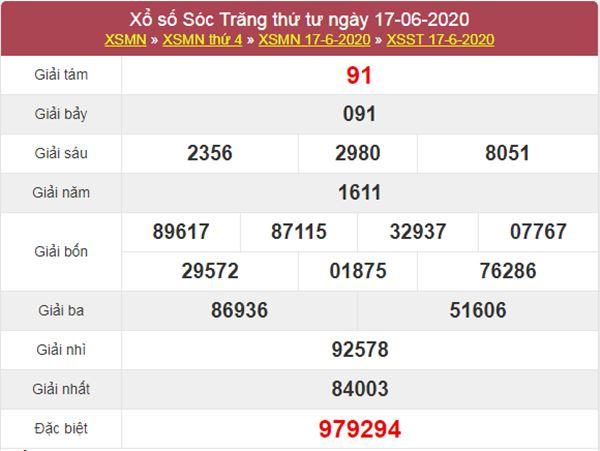 Dự đoán XSST 24/6/2020 chốt KQXS Sóc Trăng thứ 4