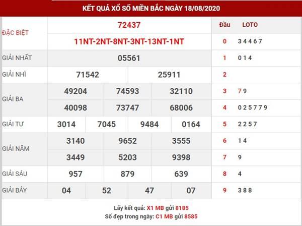 Dự đoán kết quả XSMB thứ 4 ngày 19-8-2020