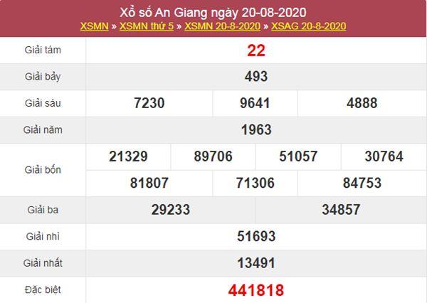Dự đoán XSAG 27/8/2020 chốt lô VIP An Giang thứ 5