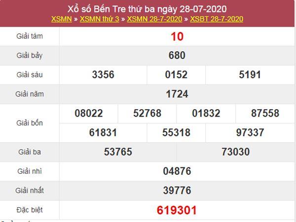 Dự đoán XSBT 4/8/2020 chốt lô số đẹp Bến Tre thứ 3