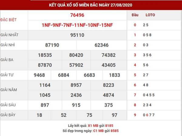 Dự đoán KQSXMB thứ 6 ngày 28-8-2020