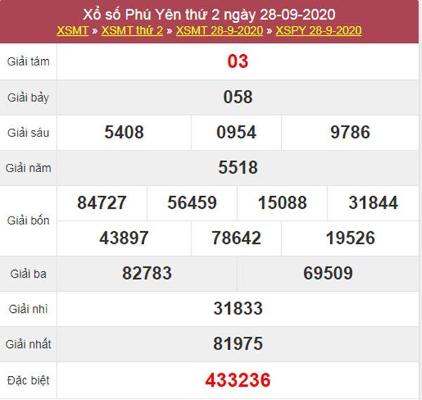 Thống kê XSPY 5/10/2020 chốt số Phú Yên thứ 2 siêu chuẩn