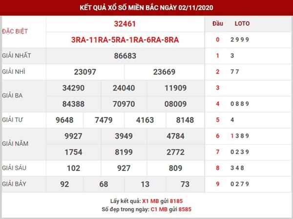 Dự đoán kết quả SXMB thứ 3 ngày 3-11-2020