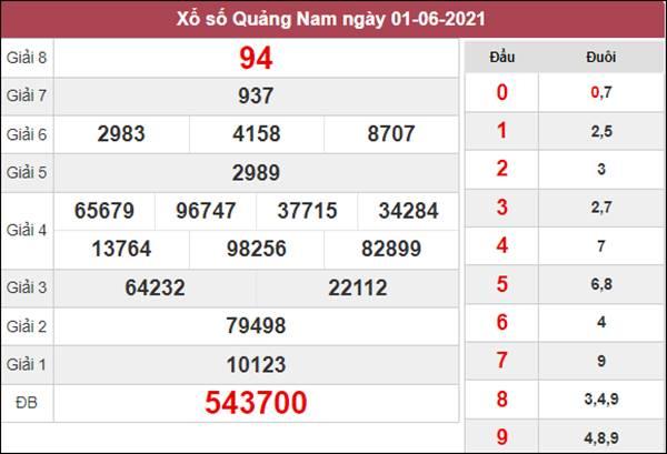 Dự đoán XSQNM 8/6/2021 chốt cầu lô số đẹp Quảng Nam