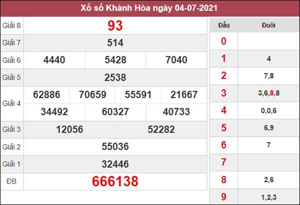 Nhận định KQXS Khánh Hòa 7/7/2021 chốt XSKH hôm nay