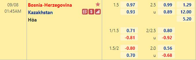 Tỷ lệ kèo bóng đá giữa Bosnia vs Kazakhstan