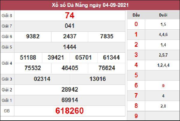 Dự đoán XSDNG 8/9/2021 chốt số đầu đuôi giải đặc biệt